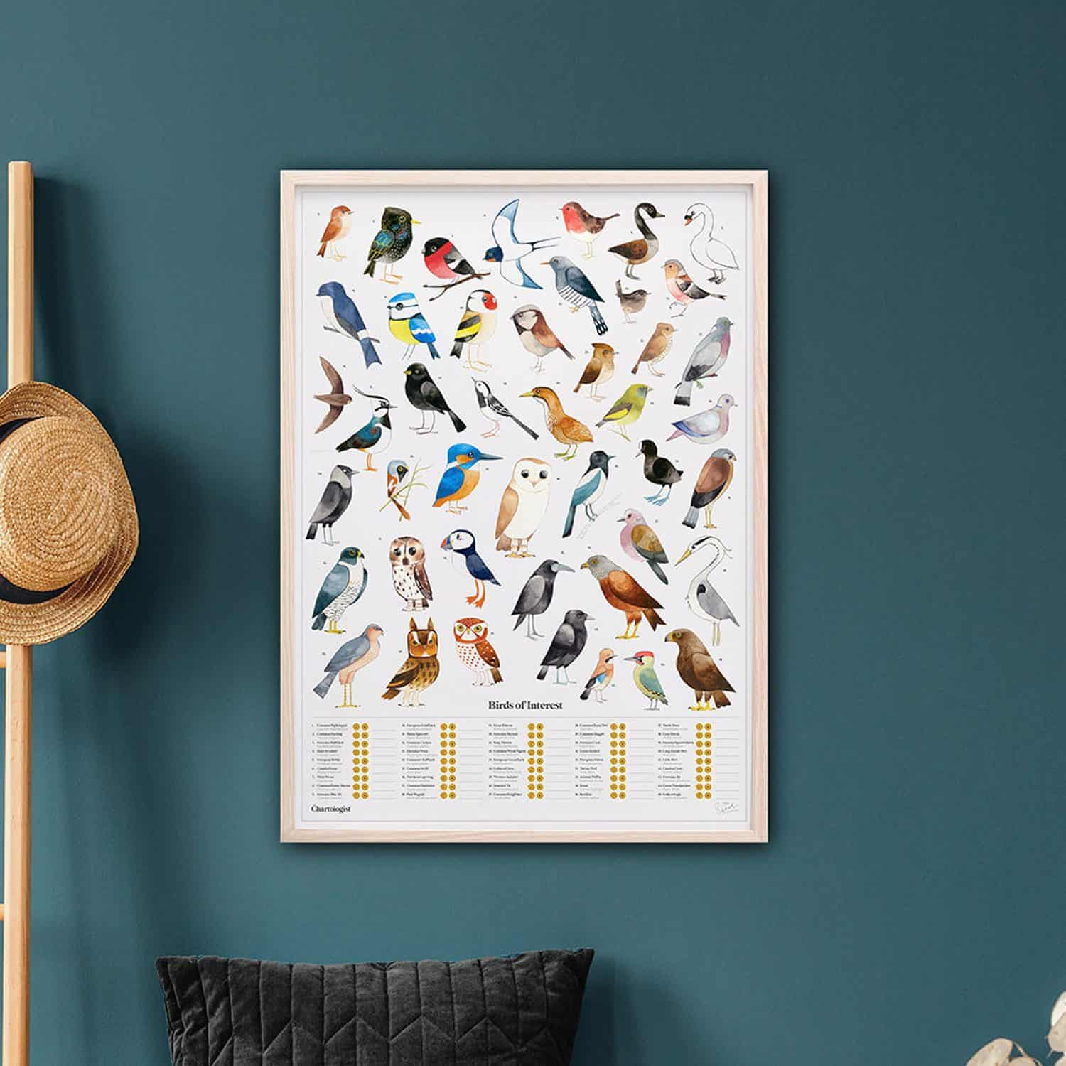 The Chartologist Poster - Vogels